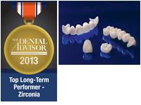 BruxZir (2013 Product Award) – The Dental Advisor