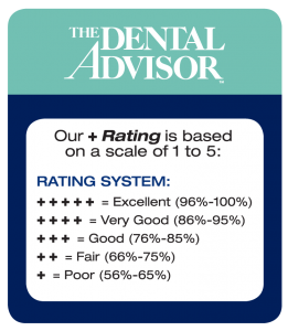 TDA-ratings-box