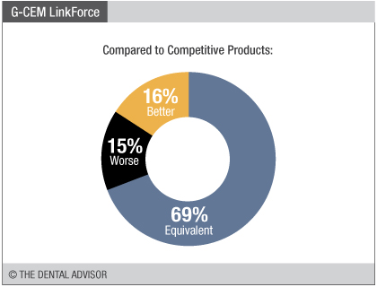 linkforcecompare