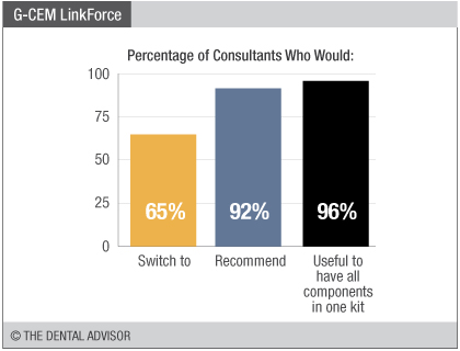 linkforceswitch
