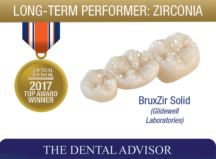 BruxZir Solid Zirconia Crowns and Bridges