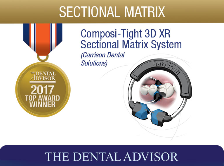 Composi-Tight 3D XR Sectional Matrix System