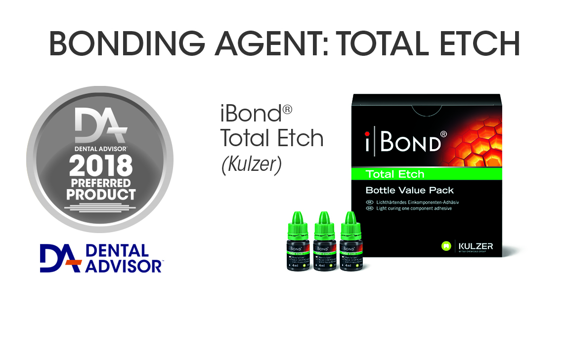 iBOND® Total Etch