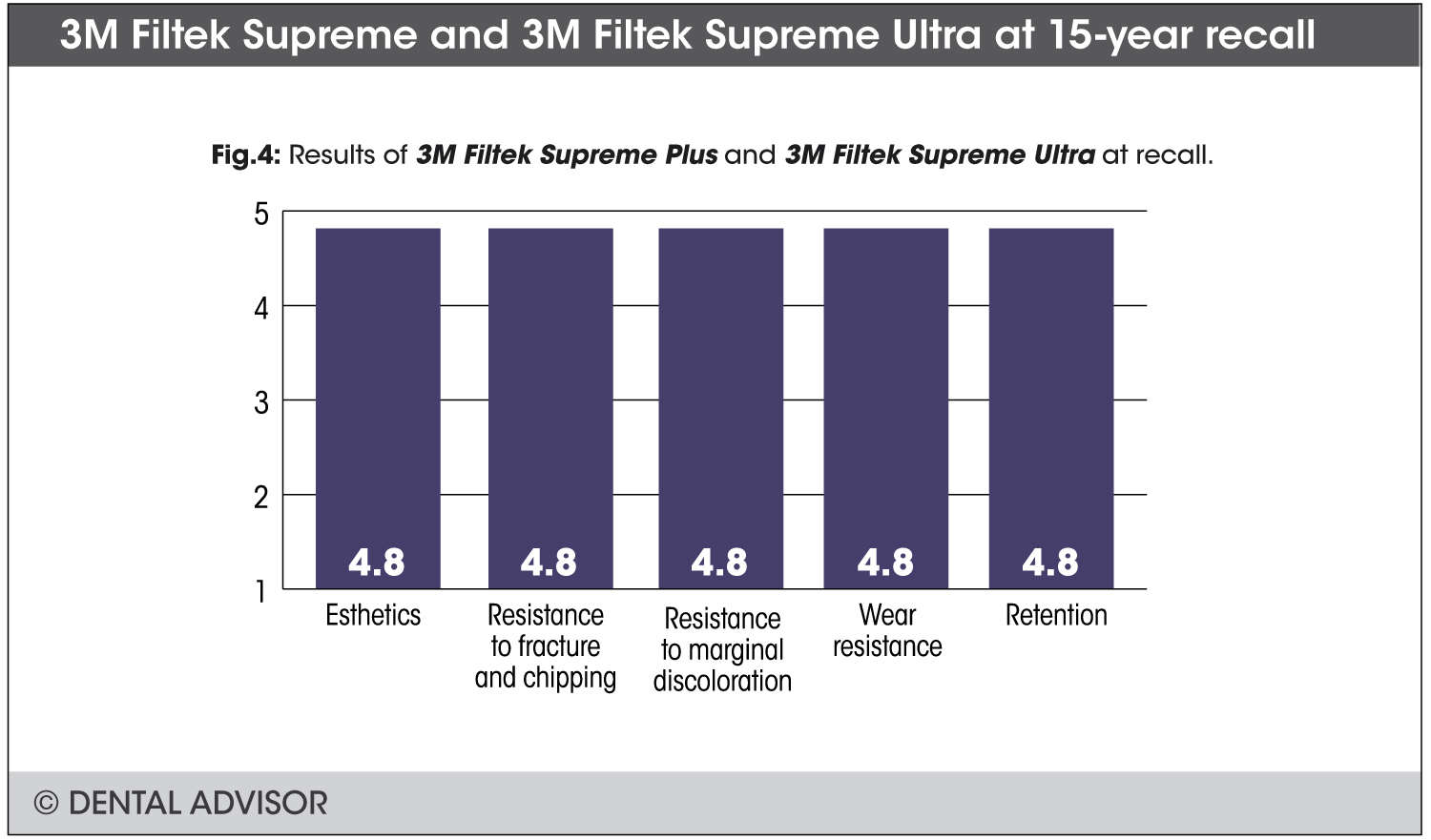 filteksupremeultrafeatures