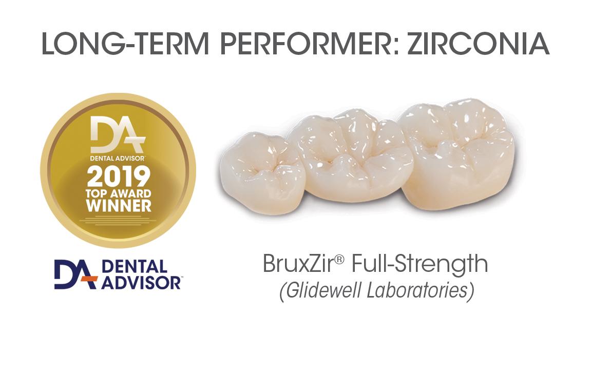 BruxZir Full-Strength