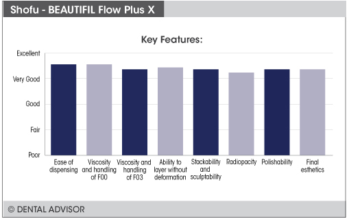 BEAUTIFIL_Flow Plus_X+features