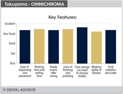 OMNICHROMA+features