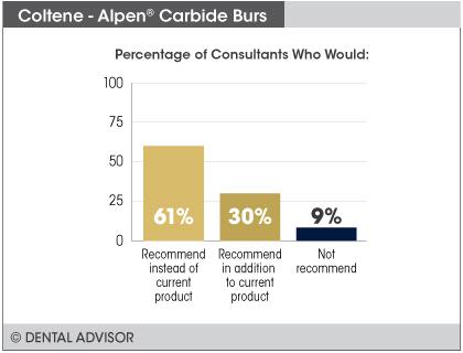 AlpenBurs+recommend