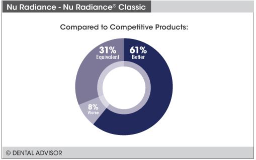 NuRadiance+compare