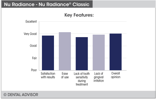 NuRadiance+features
