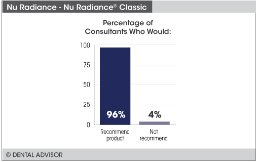 NuRadiance+recommend