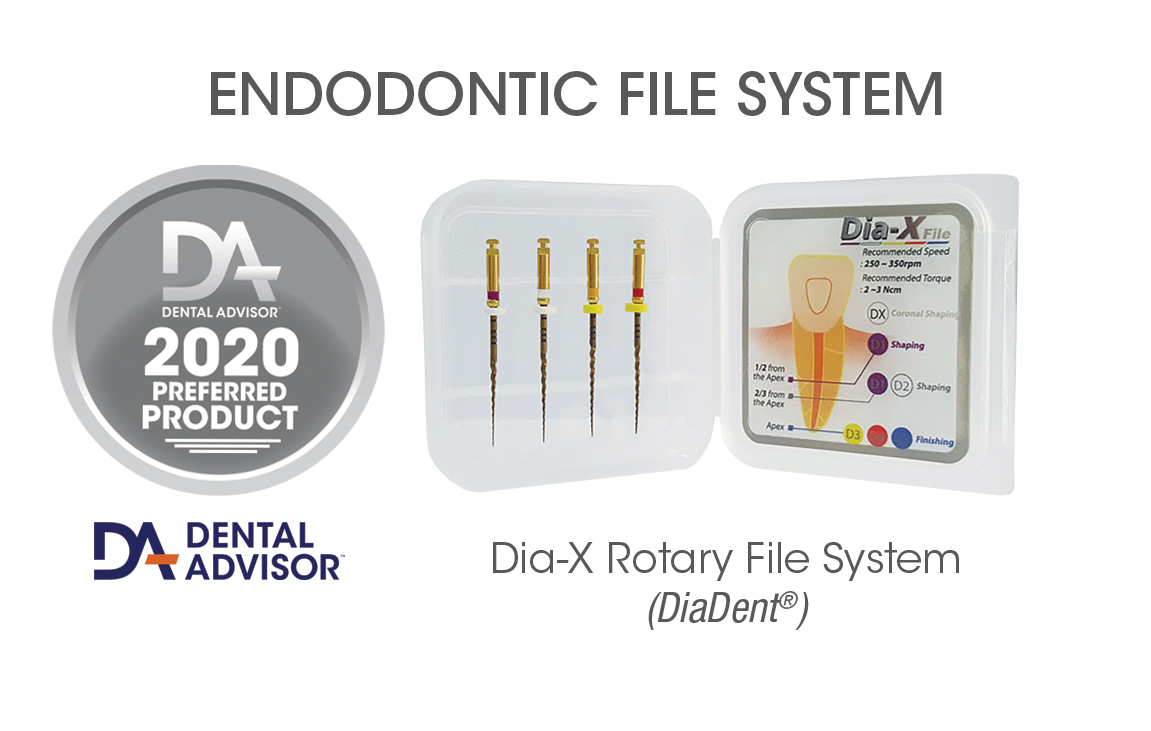Dia-X Rotary File System