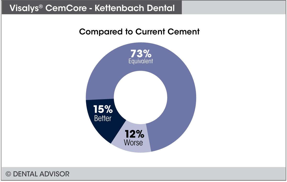 cemcore-compare-cement