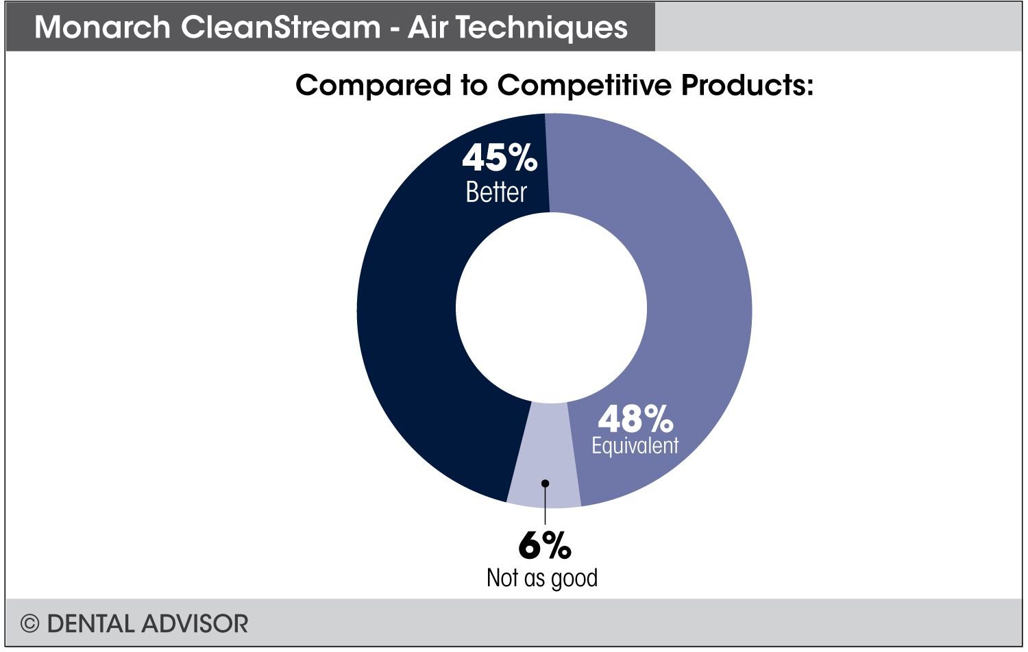 Cleanstream+compare