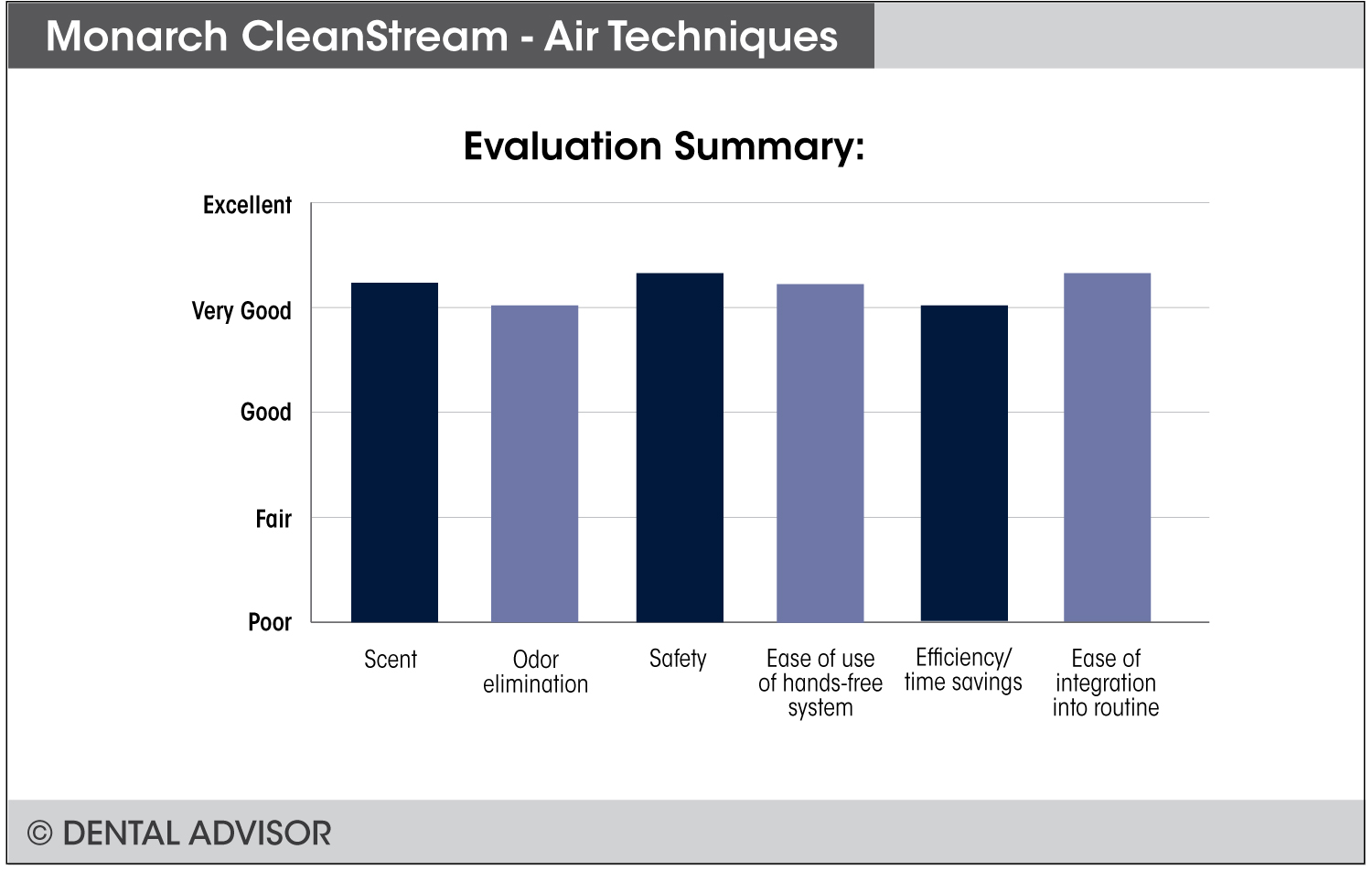 Cleanstream+summary