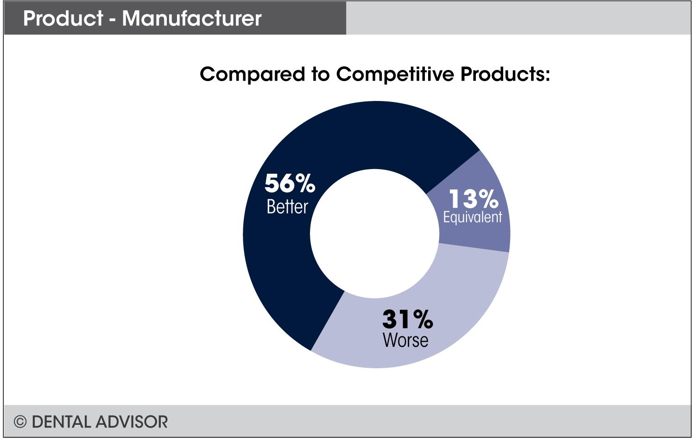 SimpleCAP+compare