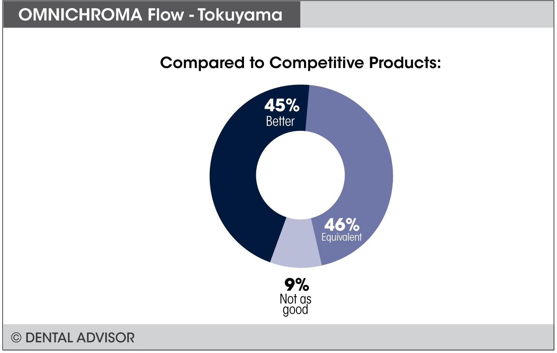 OMNICHROMA_Flow+compare