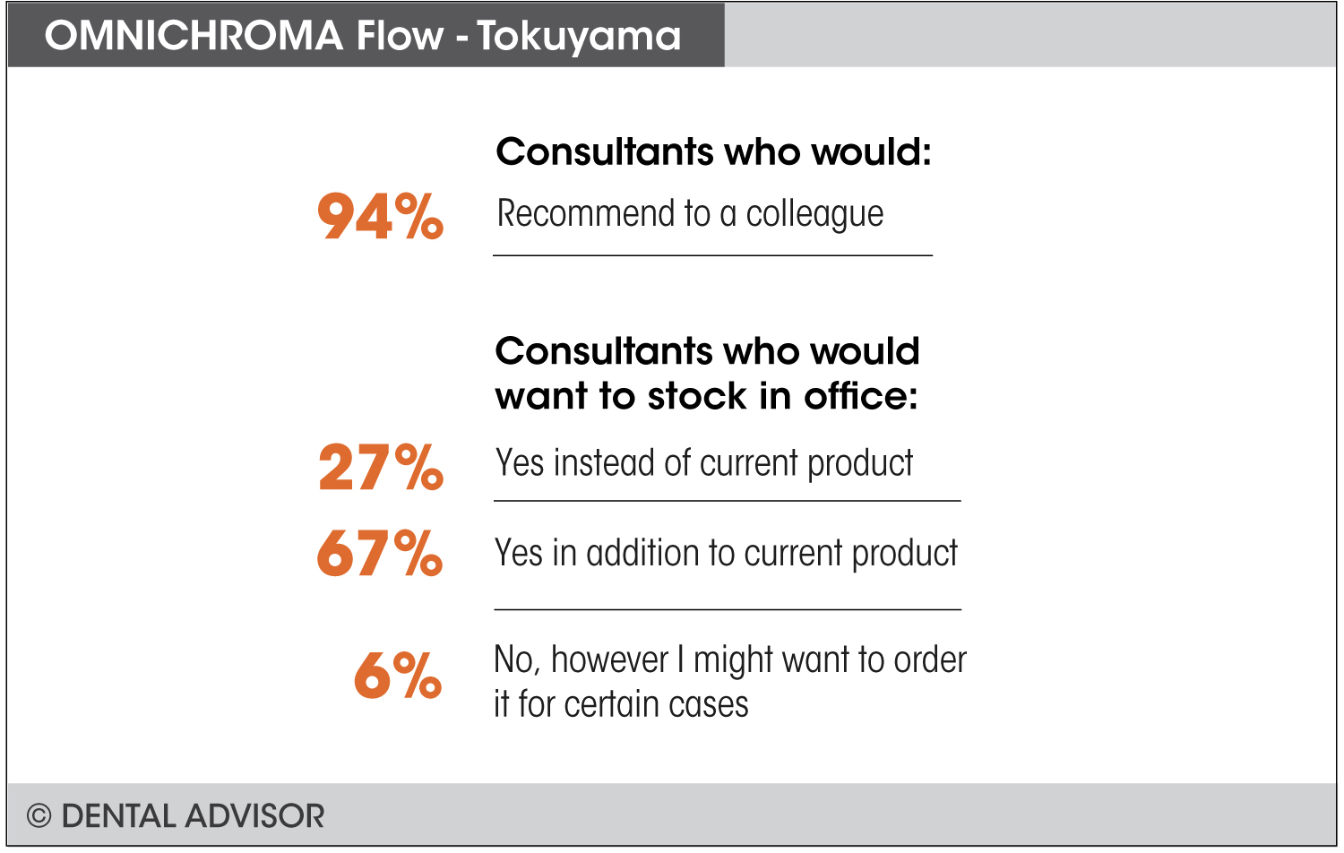 OMNICHROMA_Flow+recommend