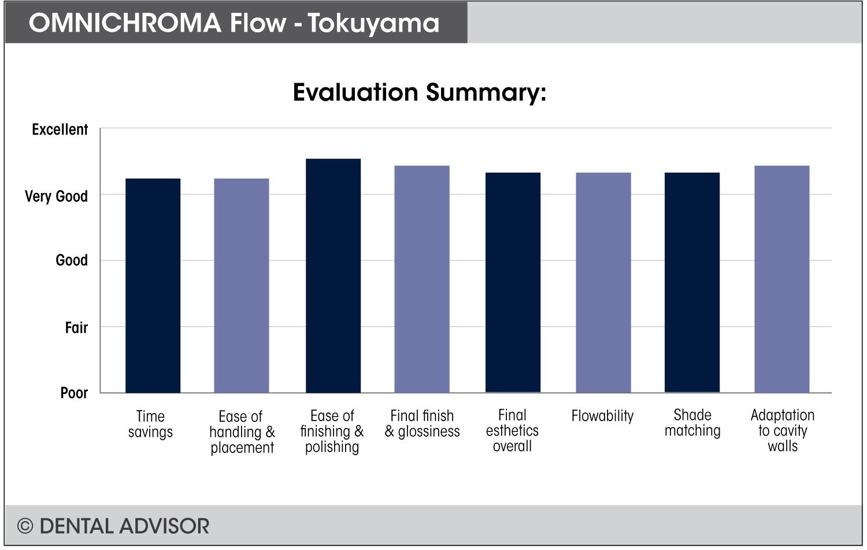 OMNICHROMA_Flow+summary