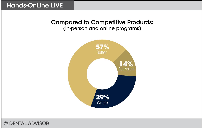 OnLine_LIVE+compare