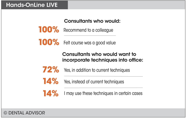 OnLine_LIVE+percentage
