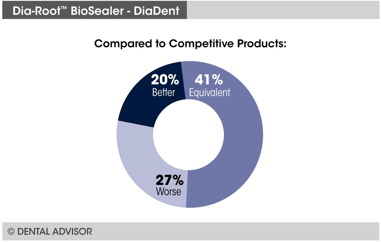 BioSealer+compare