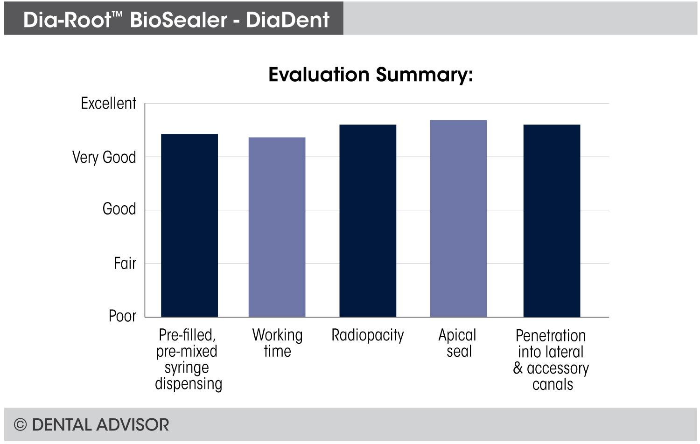 BioSealer+summary