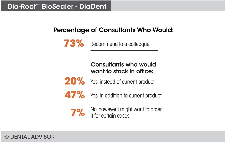 BioSealer+recommend